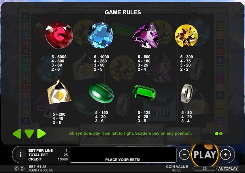 Best place to play poker online