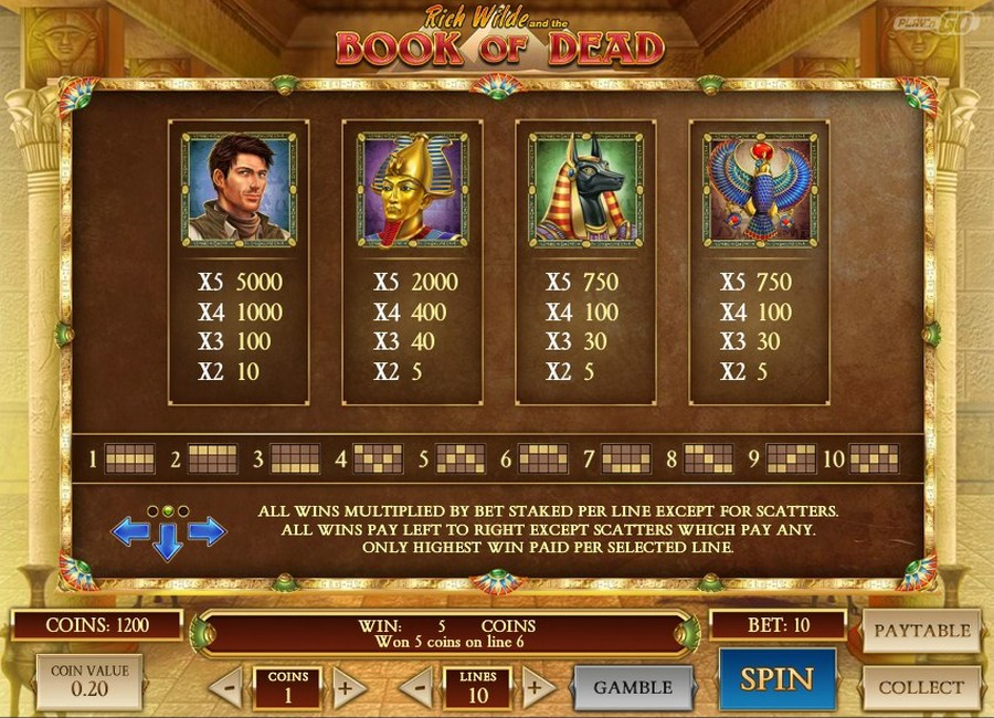 Wild Leprechaun Slot - Play for Free & Win for Real