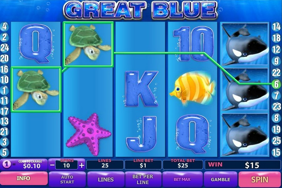 Play Great Blue Slots Online at Casino.com India