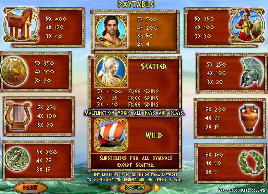 Springbok mobile casino online