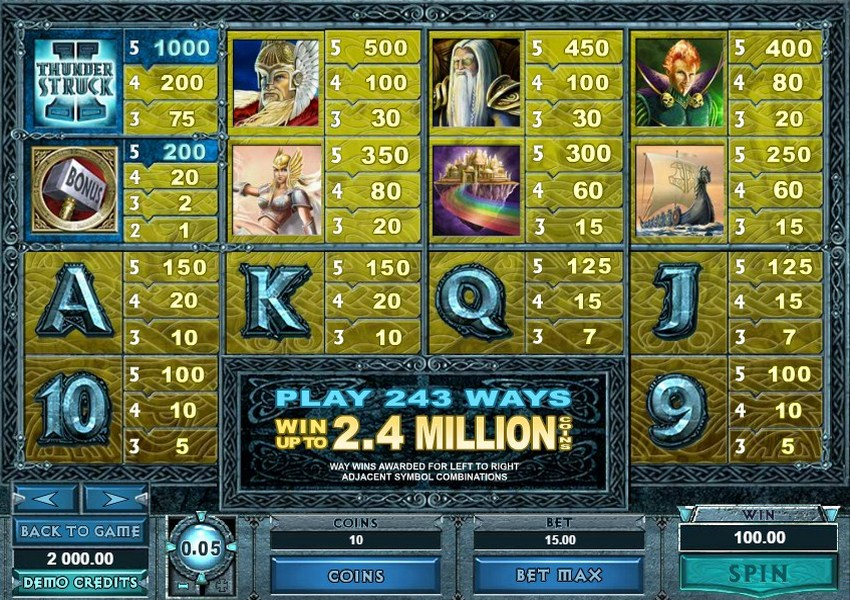 Free slots machine games to play for fun