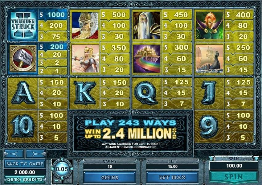 Yeti casino free spins