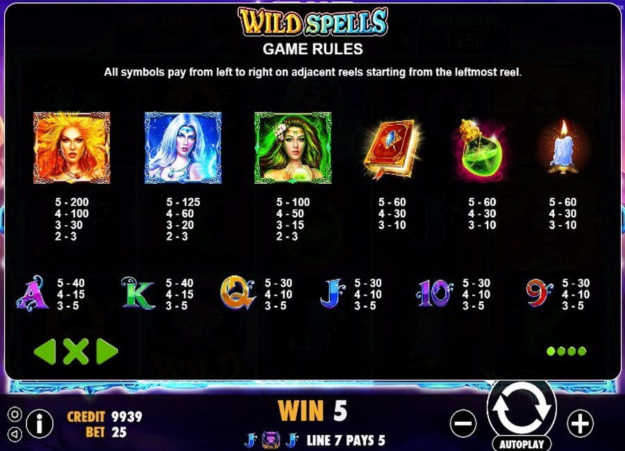 Wild Spells Slot from Pragmatic Play: Free Online Game & Review